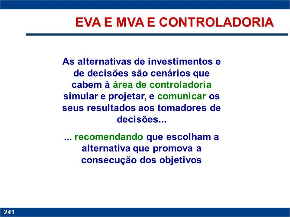 Copyright © 2006 by Pearson Education 15-240 240 EVA E MVA E CONTROLADORIA EVA MVA Decisões de Investimentos Decisões De Projetos Avaliação de Desempe