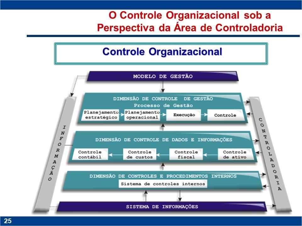 Copyright © 2006 by Pearson Education 15-24 24 Copyright © 2006 by Pearson Education 15-24 24 O Ambiente da Área de Controladoria Promoção da eficácia