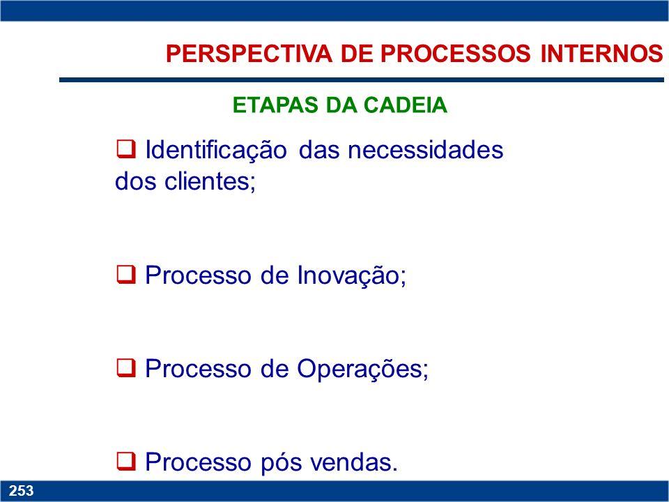 Copyright © 2006 by Pearson Education 15-252 252 PERSPECTIVA DE PROCESSOS INTERNOS Sistemas tradicionaisProcessos internos BSC visam o controle e a me