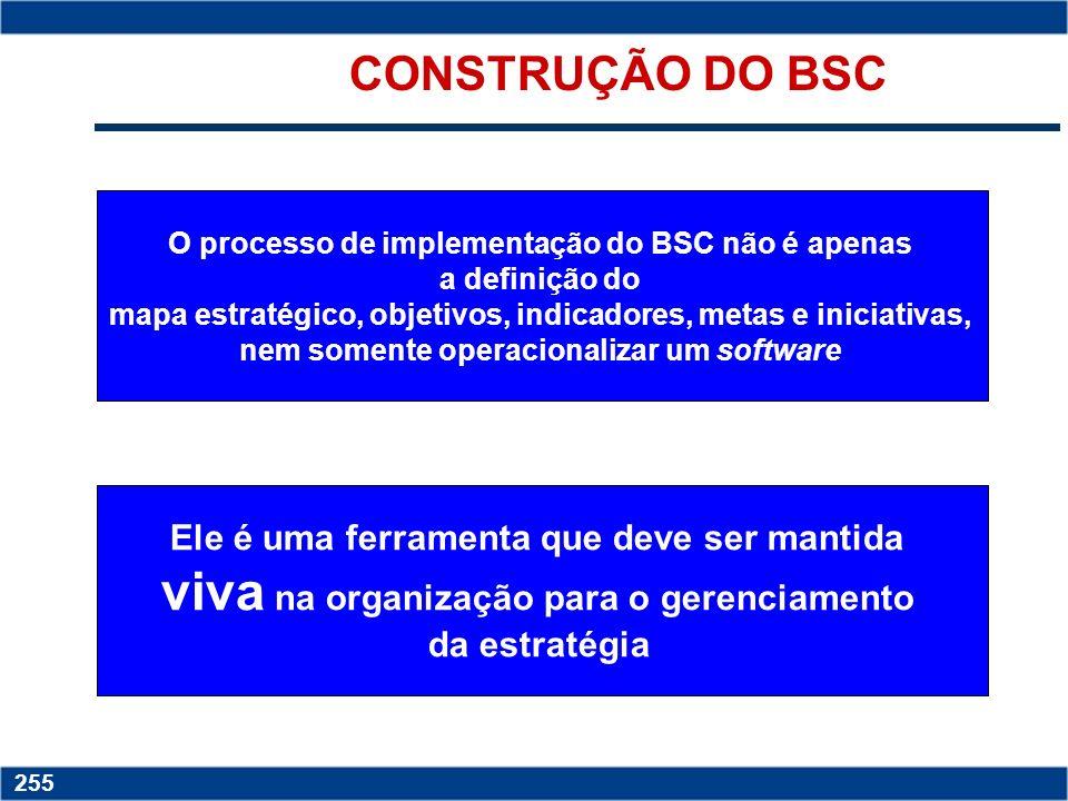 Copyright © 2006 by Pearson Education 15-254 254 PERSPECTIVA DE APRENEDIZAGEM E CRESCIMENTO infra-estrutura que possibilita a consecução de objetivos