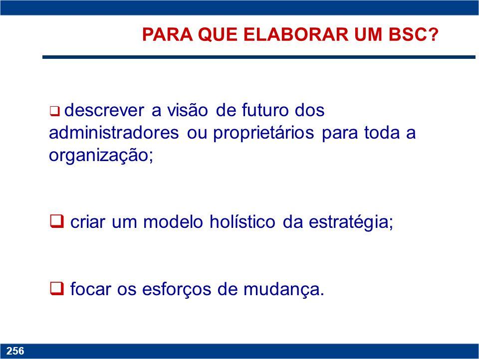 Copyright © 2006 by Pearson Education 15-255 255 CONSTRUÇÃO DO BSC O processo de implementação do BSC não é apenas a definição do mapa estratégico, ob