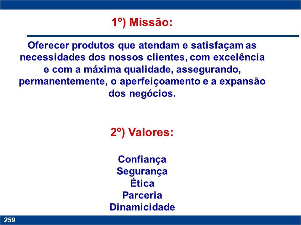 Copyright © 2006 by Pearson Education 15-258 258 UM EXEMPLO DE CONSTRUÇÃO DO BSC