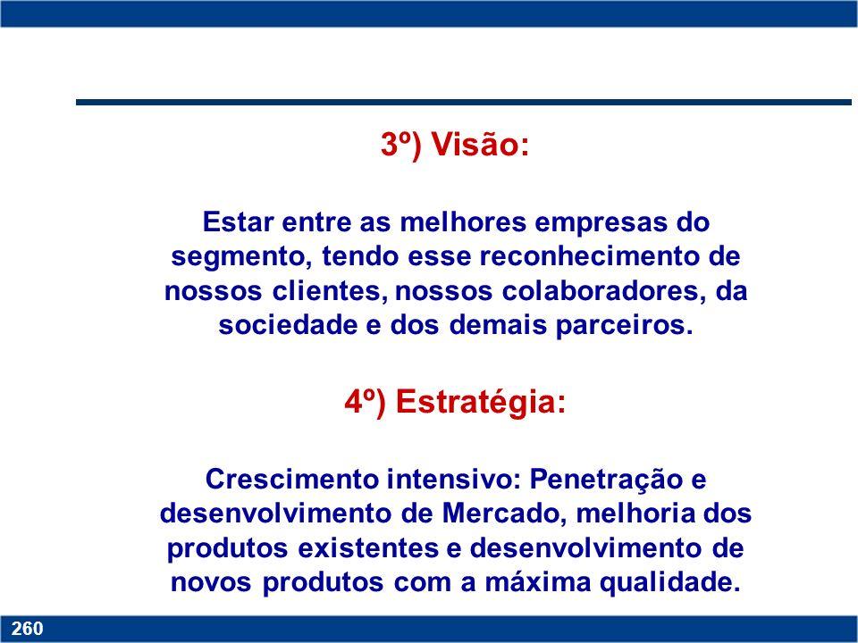 Copyright © 2006 by Pearson Education 15-259 259 1º) Missão: Oferecer produtos que atendam e satisfaçam as necessidades dos nossos clientes, com excel