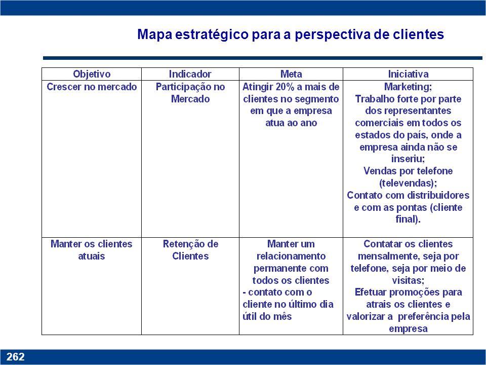 Copyright © 2006 by Pearson Education 15-261 261 5º) Perspectivas do BSC: Financeira, Clientes, Processos Internos,Aprendizado e Crescimento. Mapa est