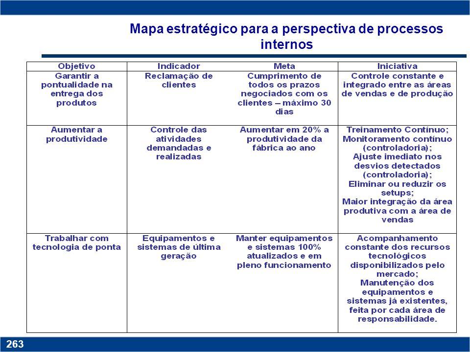 Copyright © 2006 by Pearson Education 15-262 262 Mapa estratégico para a perspectiva de clientes
