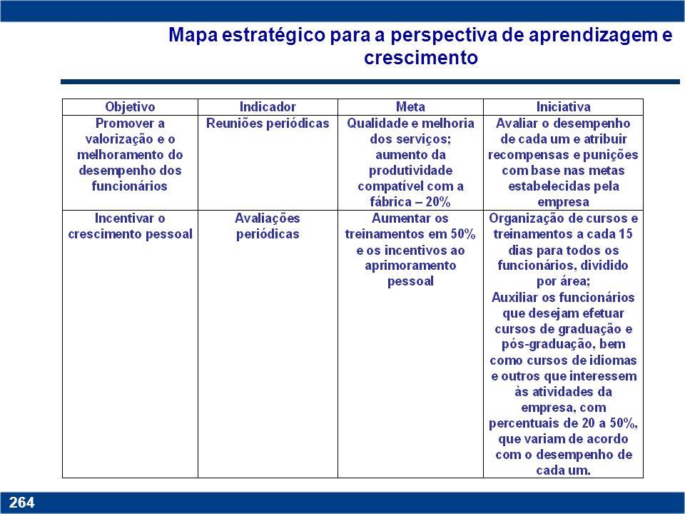 Copyright © 2006 by Pearson Education 15-263 263 Mapa estratégico para a perspectiva de processos internos