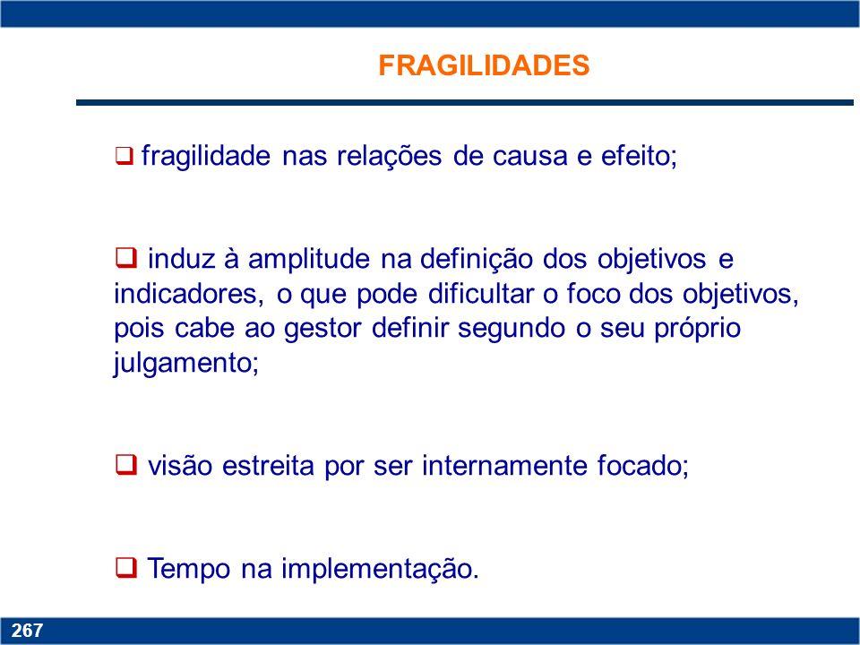Copyright © 2006 by Pearson Education 15-266 266 FATORES A SEREM OBSERVADOS NA ADOÇÃO DO BSC BENEFÍCIOS a tradução da estratégia em termos operacionai