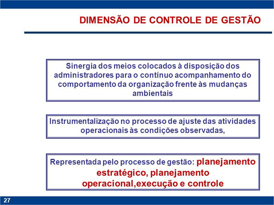 Copyright © 2006 by Pearson Education 15-26 26 Copyright © 2006 by Pearson Education 15-26 26 MODELO DE GESTÃO Comportamento dos membros Decisões Form