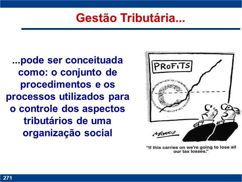 Copyright © 2006 by Pearson Education 15-270 270 Copyright © 2006 by Pearson Education 15-270 270 Gestão Tributária, Controladoria e Competitividade