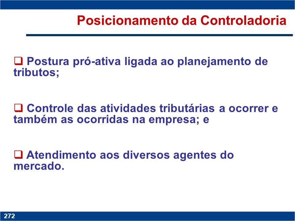 Copyright © 2006 by Pearson Education 15-271 271 Copyright © 2006 by Pearson Education 15-271 271...pode ser conceituada como: o conjunto de procedime
