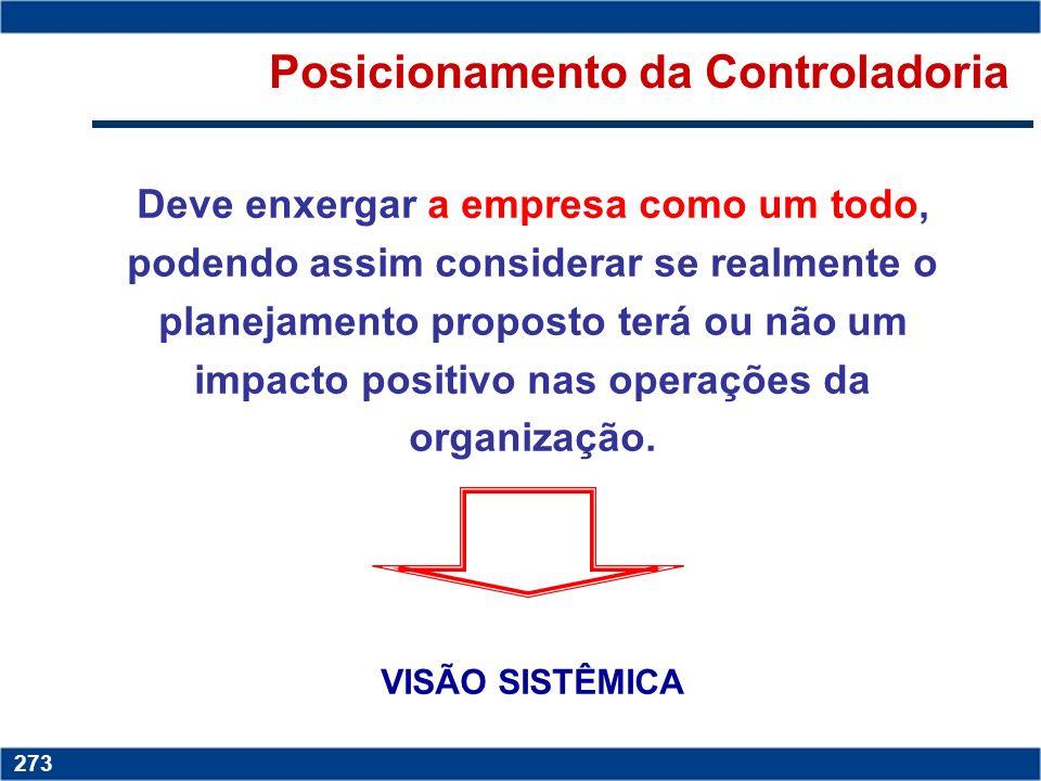Copyright © 2006 by Pearson Education 15-272 272 Copyright © 2006 by Pearson Education 15-272 272 Posicionamento da Controladoria Postura pró-ativa li