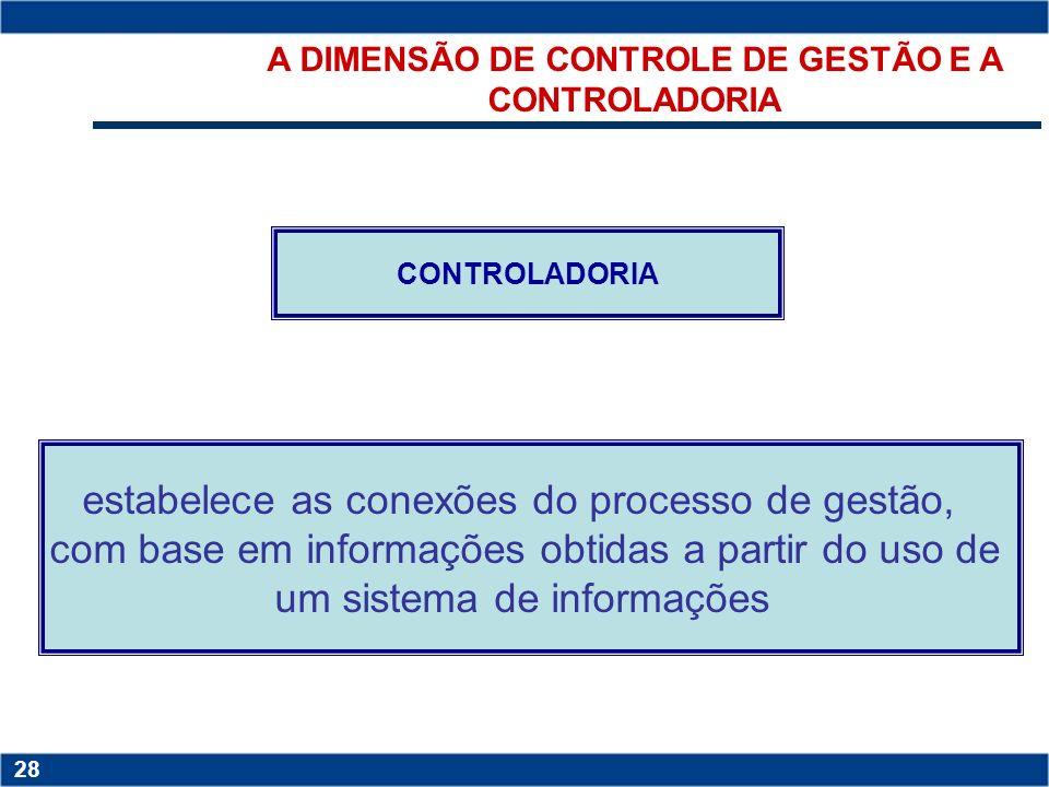 Copyright © 2006 by Pearson Education 15-27 27 Copyright © 2006 by Pearson Education 15-27 27 DIMENSÃO DE CONTROLE DE GESTÃO Sinergia dos meios coloca
