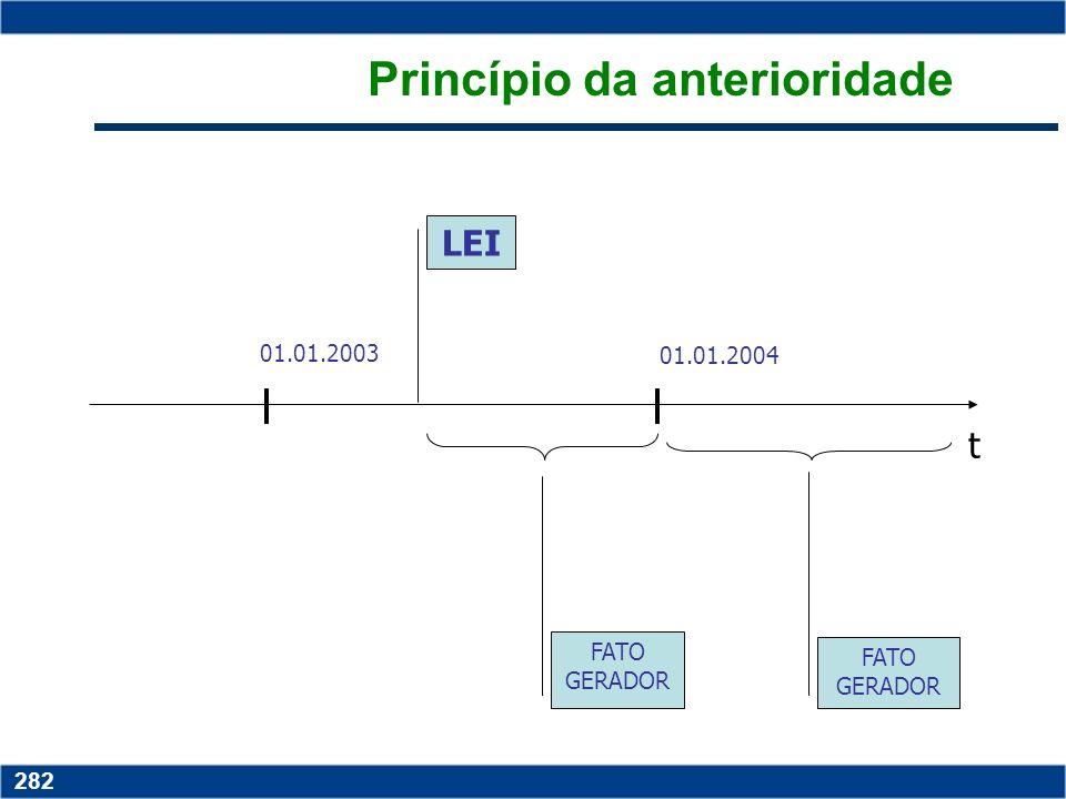 Copyright © 2006 by Pearson Education 15-281 281 Copyright © 2006 by Pearson Education 15-281 281 Princípios Jurídicos da Tributação da legalidade; da