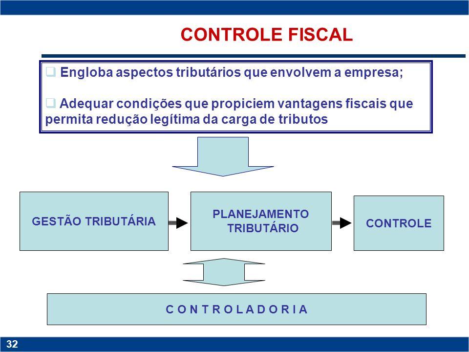 Copyright © 2006 by Pearson Education 15-31 31 Copyright © 2006 by Pearson Education 15-31 31 CONTROLE DE CUSTOS Subsidia a gestão de todos os recurso