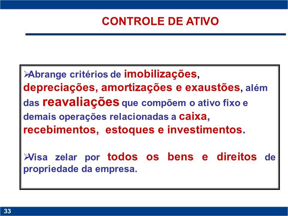 Copyright © 2006 by Pearson Education 15-32 32 Copyright © 2006 by Pearson Education 15-32 32 CONTROLE FISCAL Engloba aspectos tributários que envolve