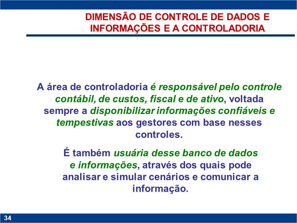 Copyright © 2006 by Pearson Education 15-33 33 Copyright © 2006 by Pearson Education 15-33 33 CONTROLE DE ATIVO Abrange critérios de imobilizações, de