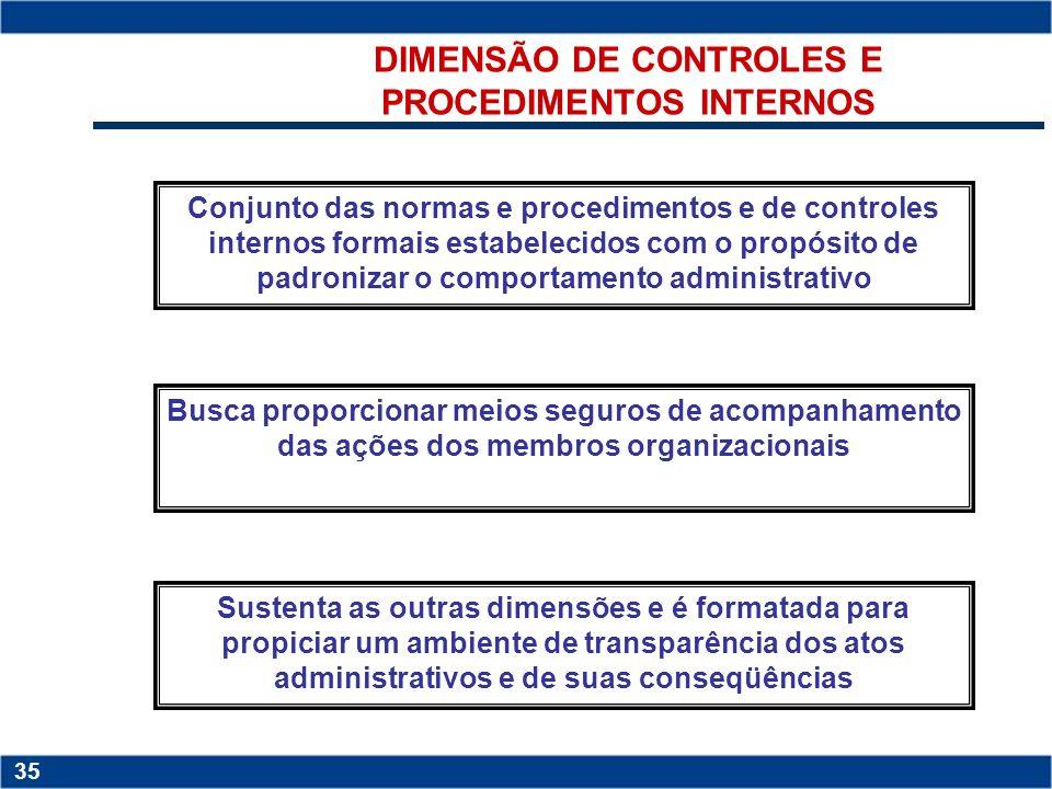 Copyright © 2006 by Pearson Education 15-34 34 Copyright © 2006 by Pearson Education 15-34 34 A área de controladoria é responsável pelo controle cont