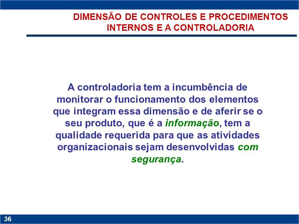 Copyright © 2006 by Pearson Education 15-35 35 Copyright © 2006 by Pearson Education 15-35 35 DIMENSÃO DE CONTROLES E PROCEDIMENTOS INTERNOS Conjunto