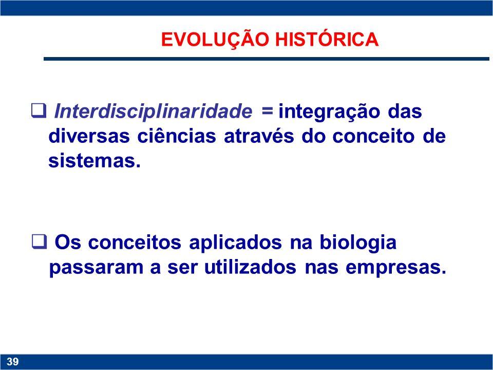 Copyright © 2006 by Pearson Education 15-38 38 Copyright © 2006 by Pearson Education 15-38 38 A idéia da Teoria Geral dos Sistemas foi motivada princi