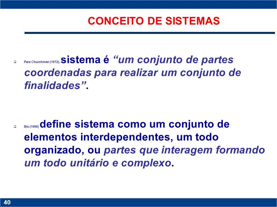 Copyright © 2006 by Pearson Education 15-39 39 Copyright © 2006 by Pearson Education 15-39 39 Interdisciplinaridade = integração das diversas ciências