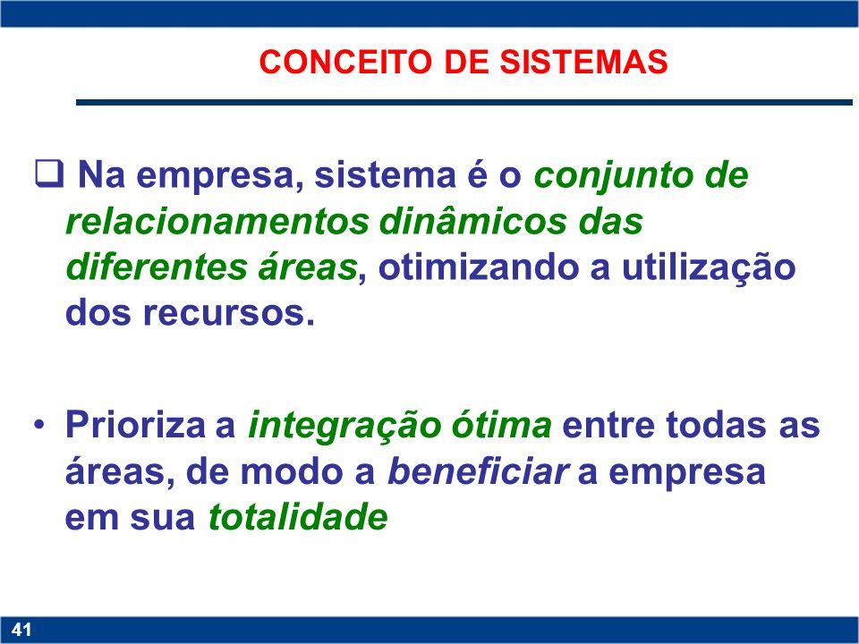 Copyright © 2006 by Pearson Education 15-40 40 Copyright © 2006 by Pearson Education 15-40 40 Para Churchman (1972), sistema é um conjunto de partes c