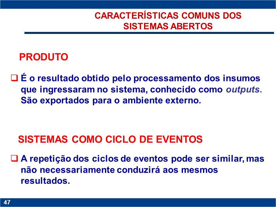 Copyright © 2006 by Pearson Education 15-46 46 Copyright © 2006 by Pearson Education 15-46 46 IMPORTAÇÃO DE ENERGIA inputs do sistema = a força motriz