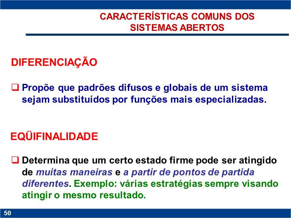Copyright © 2006 by Pearson Education 15-49 49 Copyright © 2006 by Pearson Education 15-49 49 ESTADO FIRME E HOMEOSTASE DINÂMICA o sistema deve agir n