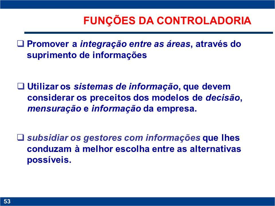 Copyright © 2006 by Pearson Education 15-52 52 Copyright © 2006 by Pearson Education 15-52 52 FUNÇÕES DA CONTROLADORIA CONTROLADORIA RAMO DE CONHECIME