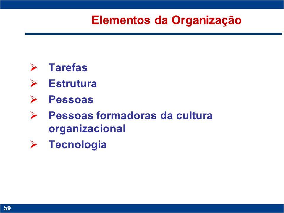 Copyright © 2006 by Pearson Education 15-58 58 Copyright © 2006 by Pearson Education 15-58 58 Modelo de Gestão = respostas eficazes às mudanças do amb