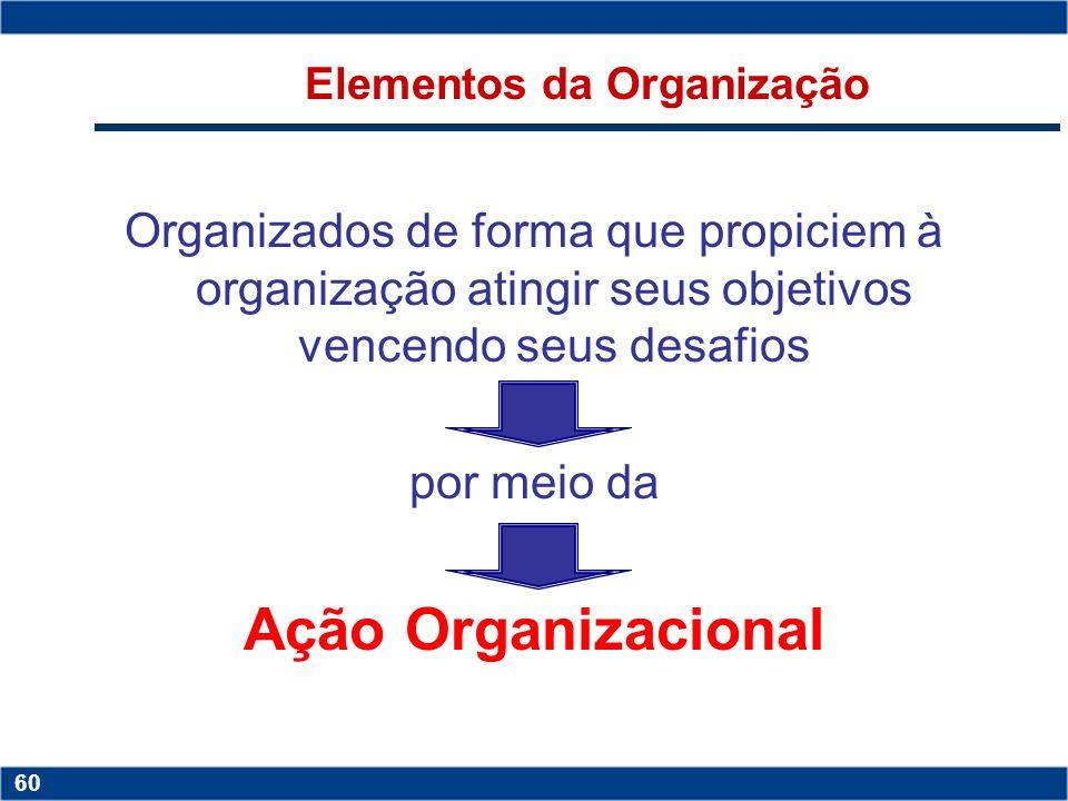 Copyright © 2006 by Pearson Education 15-59 59 Copyright © 2006 by Pearson Education 15-59 59 Elementos da Organização Tarefas Estrutura Pessoas Pesso