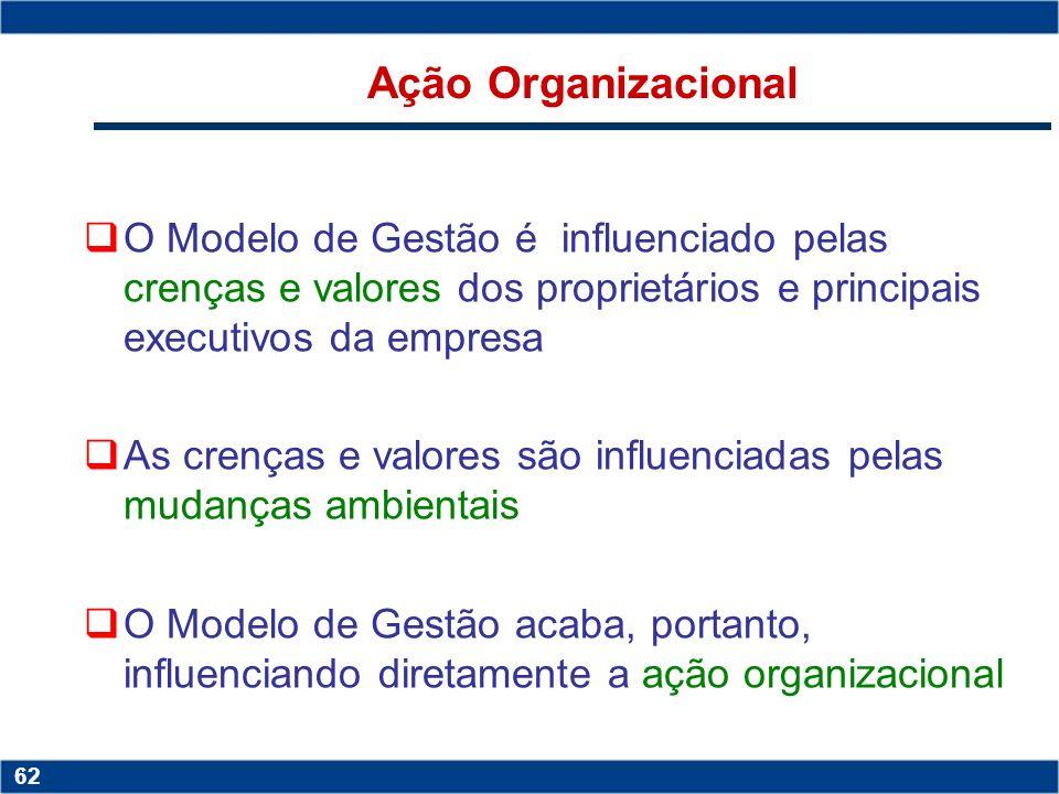 Copyright © 2006 by Pearson Education 15-61 61 Tarefas PessoasTecnologia Estrutura Produtos Serviços Ação Organizacional