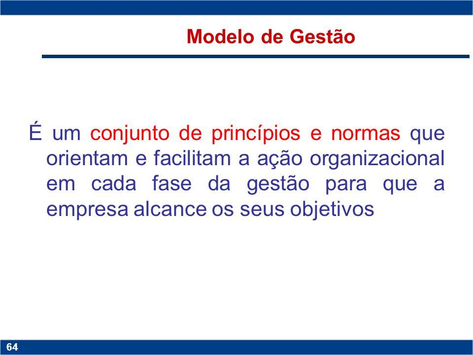 Copyright © 2006 by Pearson Education 15-63 63 Crenças e Valores Modelo de Gestão Ação Organizacional Mudanças Ambientais