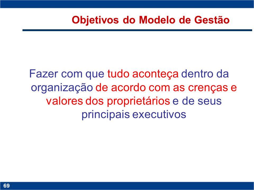 Copyright © 2006 by Pearson Education 15-68 68 Copyright © 2006 by Pearson Education 15-68 68 Características do Modelo de Gestão Define os critérios