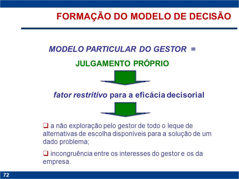 Copyright © 2006 by Pearson Education 15-71 71 Copyright © 2006 by Pearson Education 15-71 71 MODELO DE DECISÃO