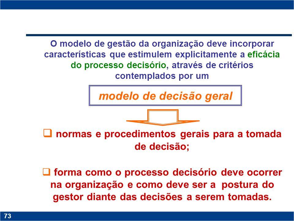 Copyright © 2006 by Pearson Education 15-72 72 FORMAÇÃO DO MODELO DE DECISÃO MODELO PARTICULAR DO GESTOR = JULGAMENTO PRÓPRIO fator restritivo para a