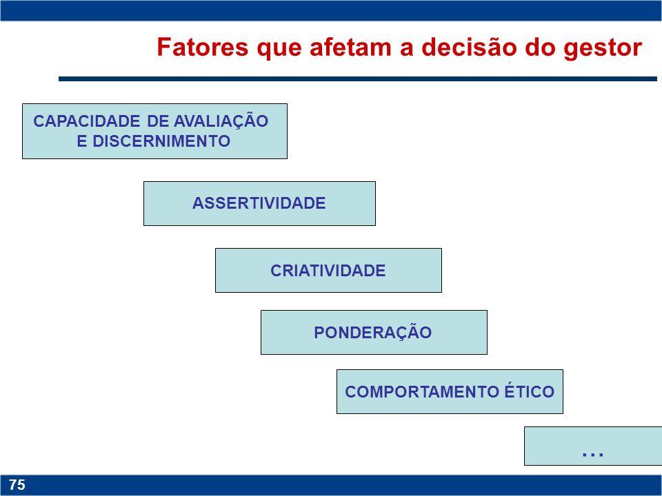 Copyright © 2006 by Pearson Education 15-74 74 EXEMPLO DE UMA DECISÃO A área de compras deve conhecer as normas e procedimentos para a compra que deve
