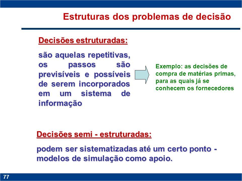 Copyright © 2006 by Pearson Education 15-76 76 Os pré-requisitos para formação do decisor, são: saber coletar informações, por meio do estudo do ambie