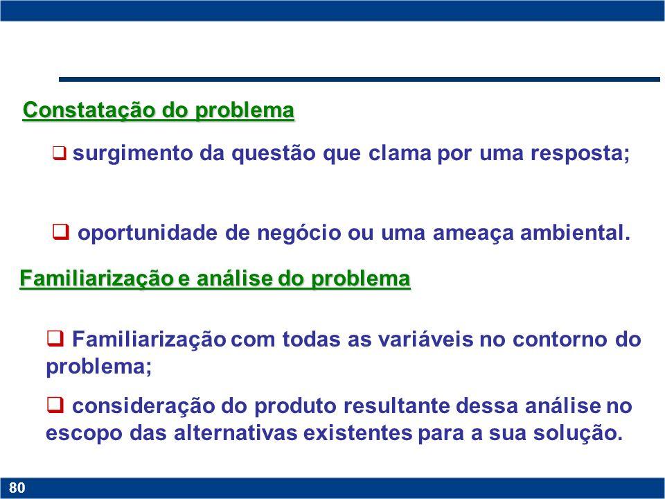 Copyright © 2006 by Pearson Education 15-79 79 ETAPAS DO PROCESSO DECISÓRIO