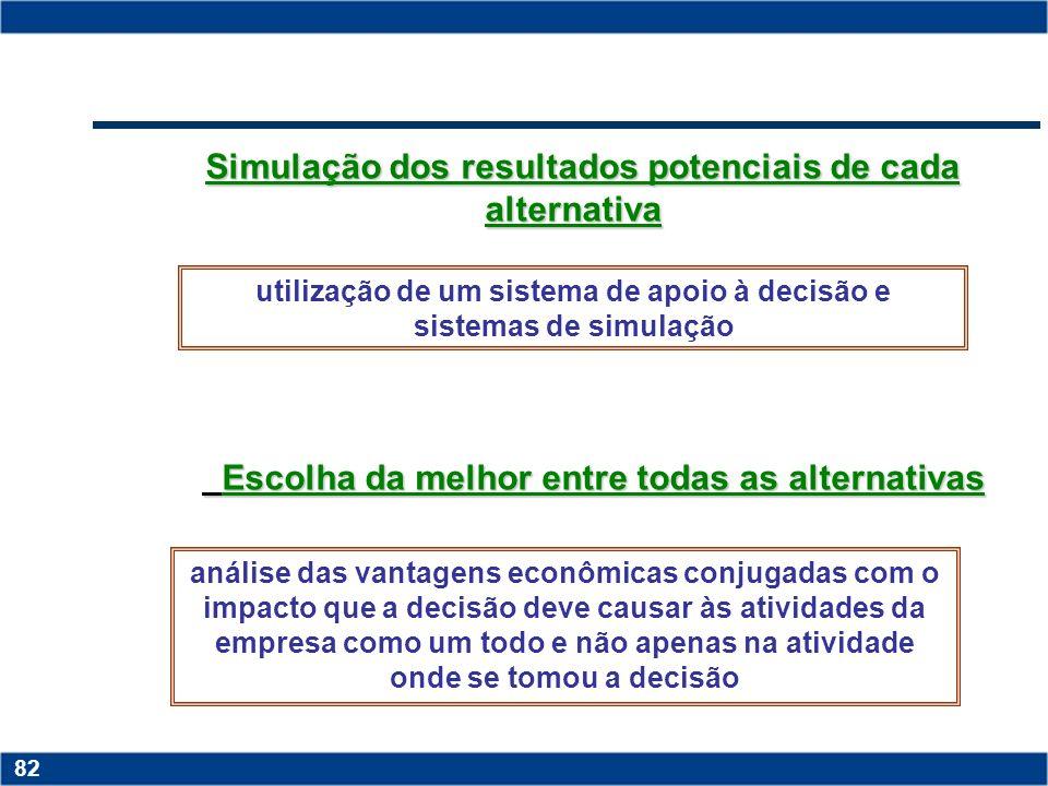 Copyright © 2006 by Pearson Education 15-81 81 Identificação das alternativas de solução Identificação das alternativas de solução Todo problema tem p