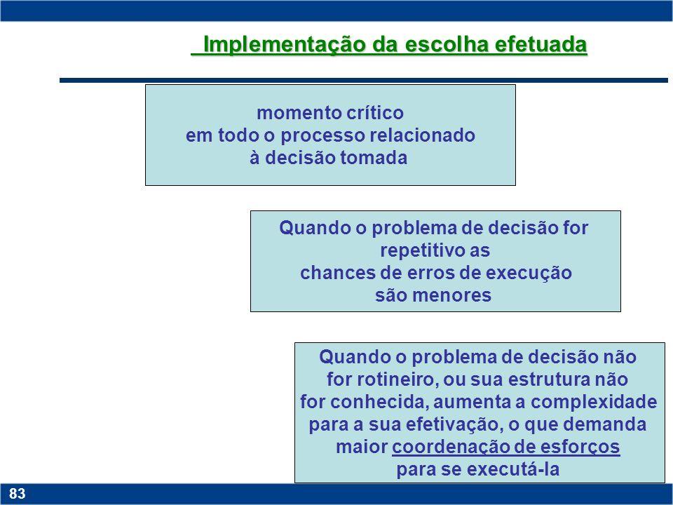Copyright © 2006 by Pearson Education 15-82 82 Simulação dos resultados potenciais de cada alternativa Simulação dos resultados potenciais de cada alt