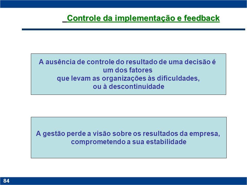 Copyright © 2006 by Pearson Education 15-83 83 Implementação da escolha efetuada Implementação da escolha efetuada momento crítico em todo o processo