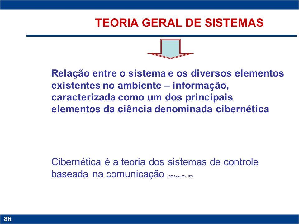 Copyright © 2006 by Pearson Education 15-85 85 MODELO DE INFORMAÇÃO