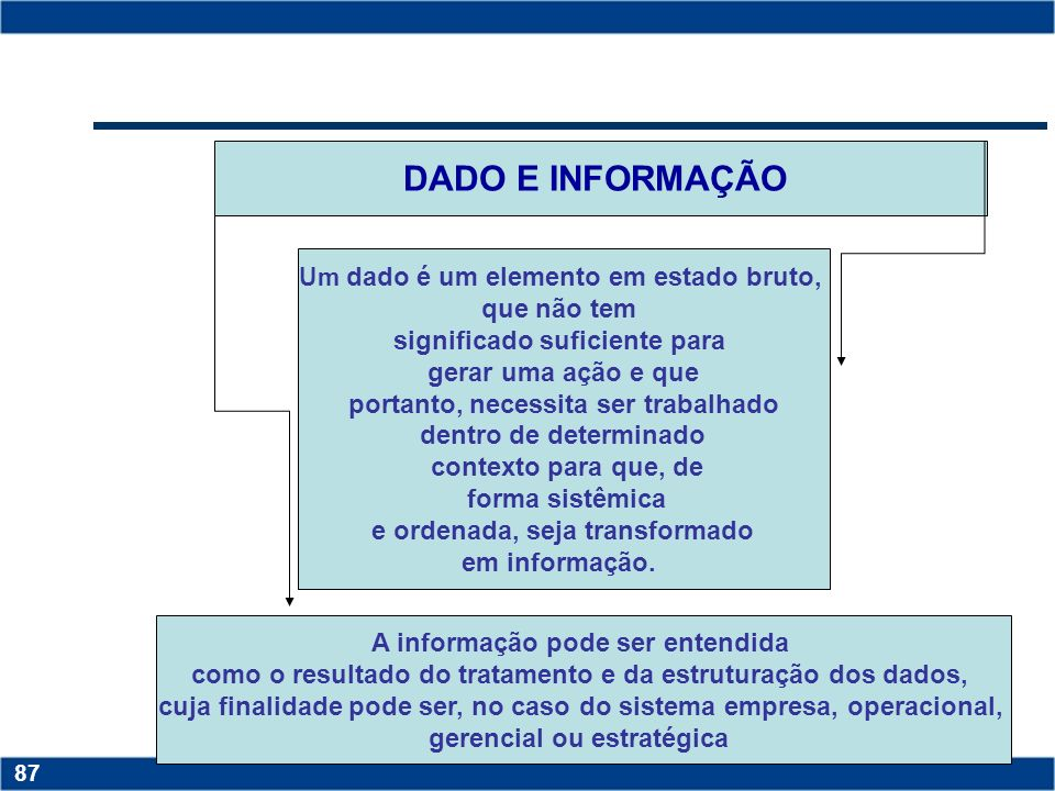 Copyright © 2006 by Pearson Education 15-86 86 TEORIA GERAL DE SISTEMAS Relação entre o sistema e os diversos elementos existentes no ambiente – infor