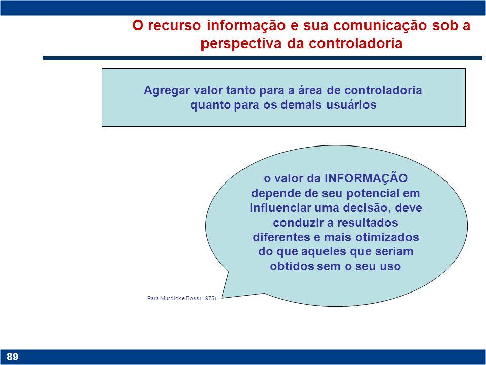 Copyright © 2006 by Pearson Education 15-88 88 Para gerir o elemento informação: - definir um modelo, que dissemine a forma como os dados devem ser ob