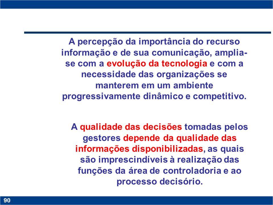 Copyright © 2006 by Pearson Education 15-89 89 O recurso informação e sua comunicação sob a perspectiva da controladoria Agregar valor tanto para a ár