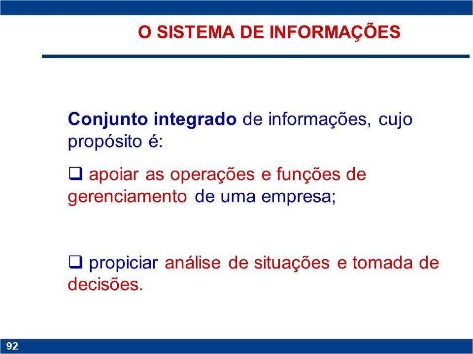 Copyright © 2006 by Pearson Education 15-91 91 Aspectos qualitativos da informação Utilidade Confiabilidade Precisão Relevância Flexibilidade Tempesti