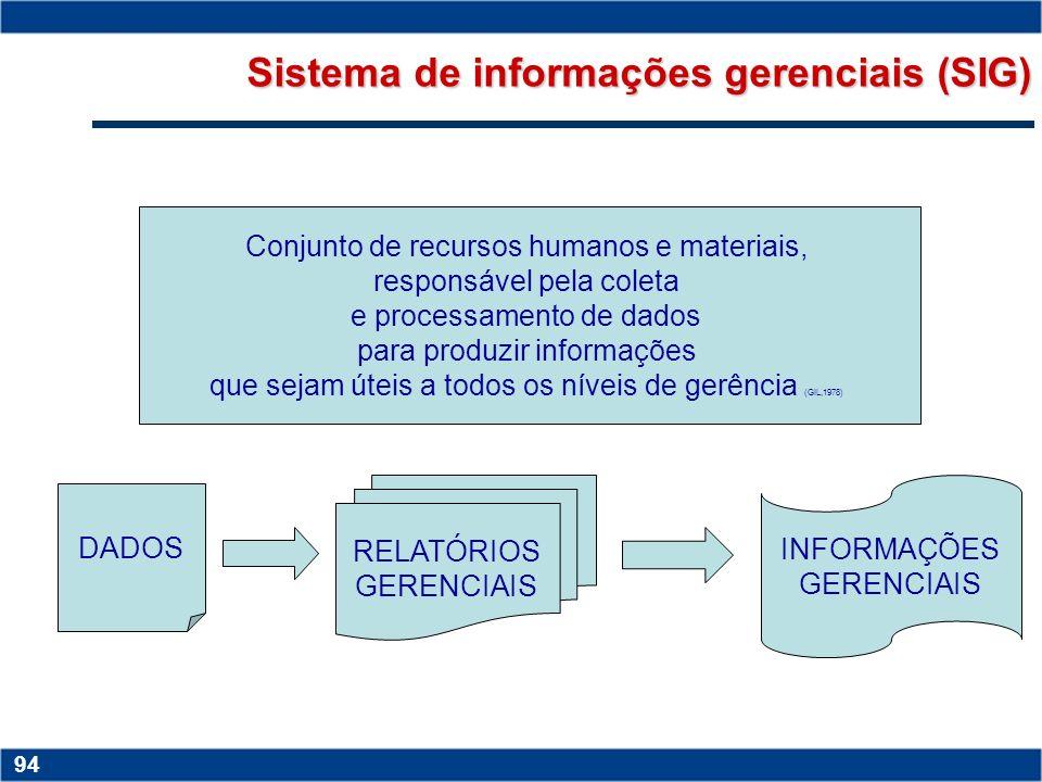 Copyright © 2006 by Pearson Education 15-93 93 OBRIEN (2004) CLASSIFICAÇÃO DO SISTEMA