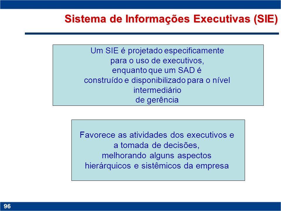 Copyright © 2006 by Pearson Education 15-95 95 Sistema de Apoio a Decisões (SAD) Sistemas computacionais que auxiliam os responsáveis pela tomada de d