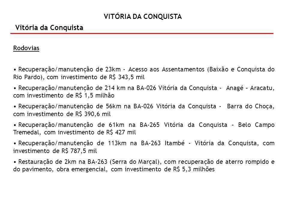 VITÓRIA DA CONQUISTA Vitória da Conquista Rodovias Recuperação/manutenção de 6km na BA-095 BR-116 - José Gonçalves, com investimento de R$ 42 mil Concluída a recuperação de aterro com construção de bueiro tubular na BA 415, trecho Vitória da Conquista – Itambé, com investimento de R$ 1 milhão Em andamento a recuperação de 180,24km nas rodovias BA 262/263, trecho Brumado – Vitória da Conquista – Itambé, com investimento de R$ 64 milhões, executados R$ 1,7 milhão até 30/06/2010 Concluído melhoramento e recuperação em revestimento primário de 50,10km na rodovia BA S/C, trecho Vitória da Conquista – Ribeirão do Largo – Cordeiro, com investimento de R$ 752 mil.