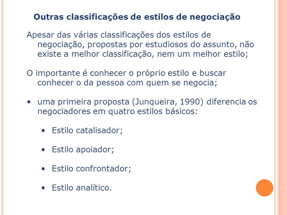Capa da Obra Apesar das várias classificações dos estilos de negociação, propostas por estudiosos do assunto, não existe a melhor classificação, nem u